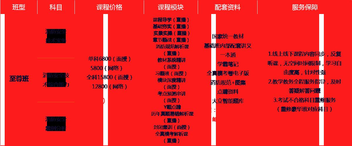滨州消防师考试培训