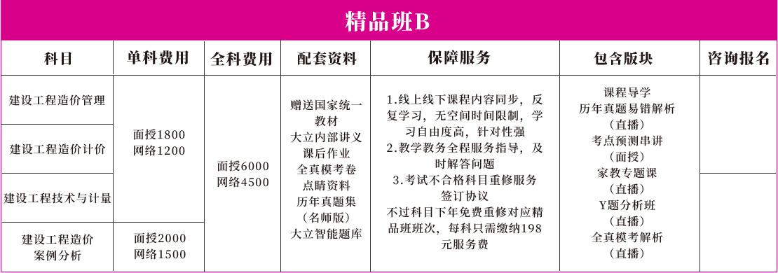 滨州造价工程师报名机构