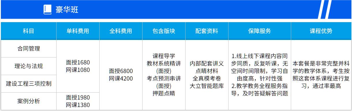 滨州监理工程师报考培训