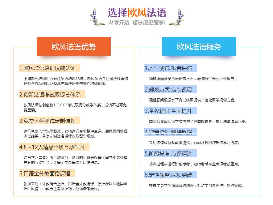 广州法语培训