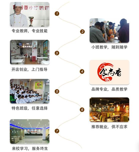 南宁食尚香小吃培训学校
