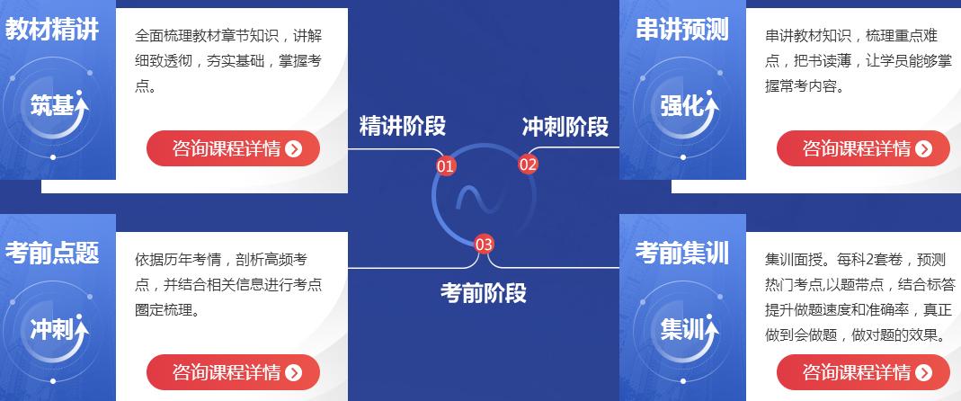 淄博淄川区监理工程师培训学校