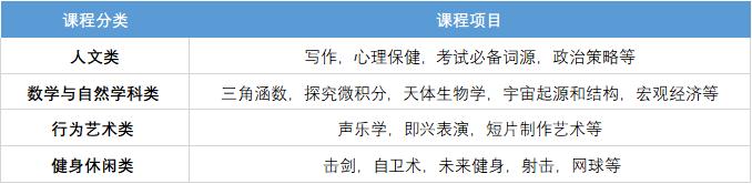 深圳SIG夏令营