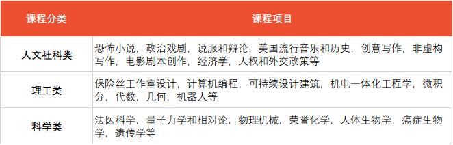 深圳CTD夏令营