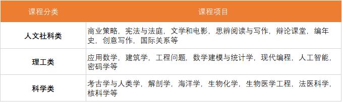 深圳TIP夏校