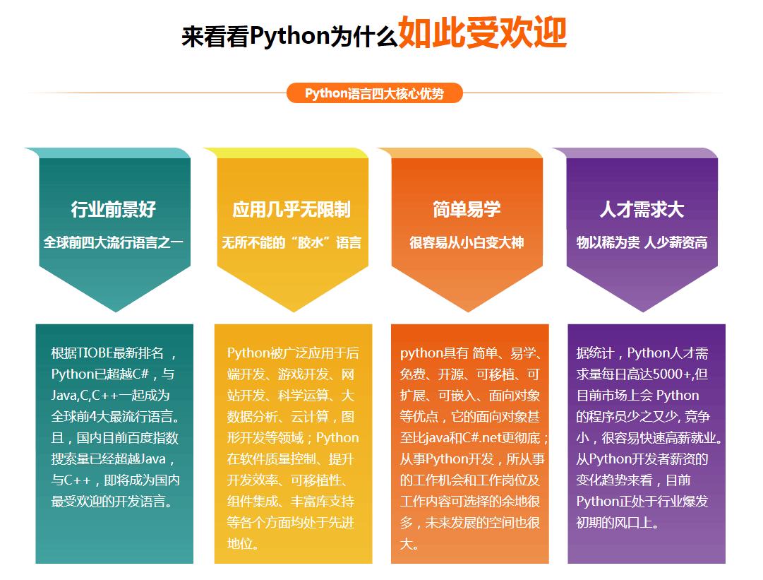 南京万和Python开发培训