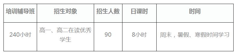 深圳DSE培训班培训课程