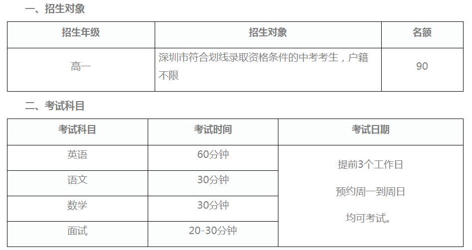 深圳DSE培訓課程