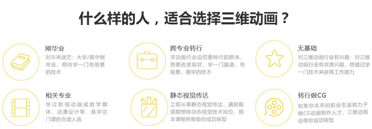 广州丝路培训