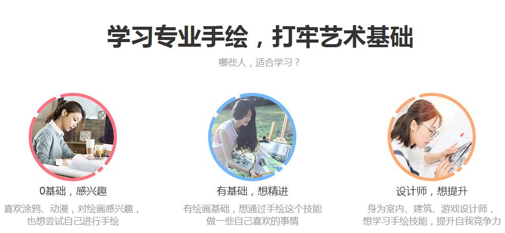 深圳丝路培训