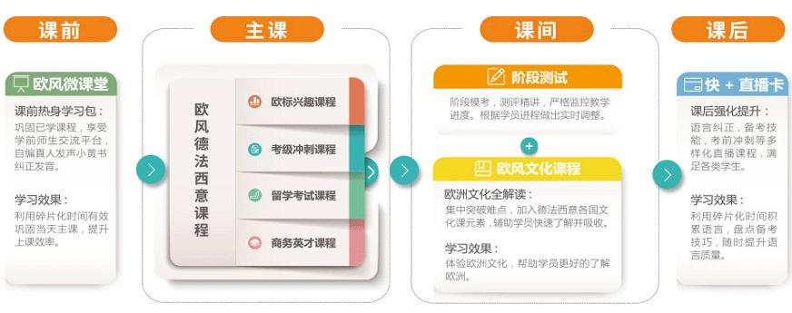 杭州法语培训
