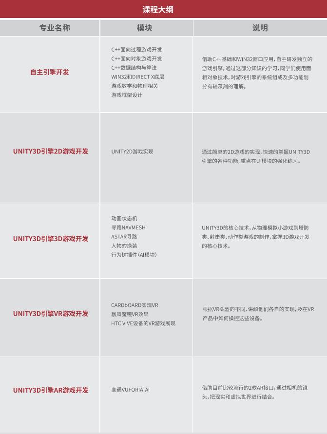 南京汇众游戏开发培训