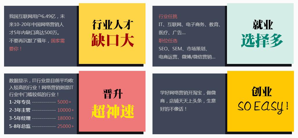 长沙seo优化培训班-梦之网科技