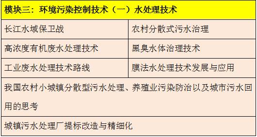 环境治理与投融资高级研修班课程设置