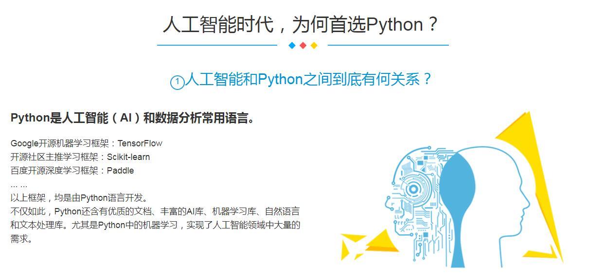 深圳Python开发培训