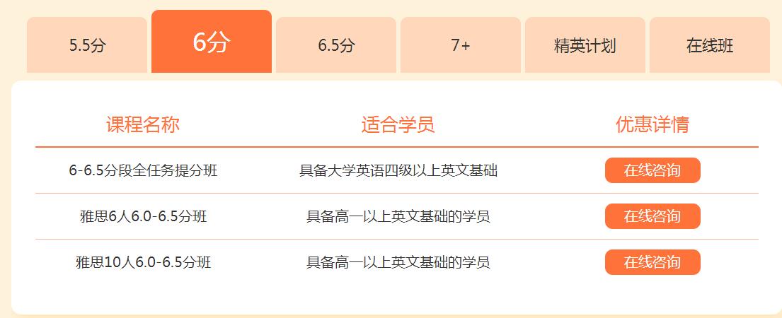 深圳雅思培训课程