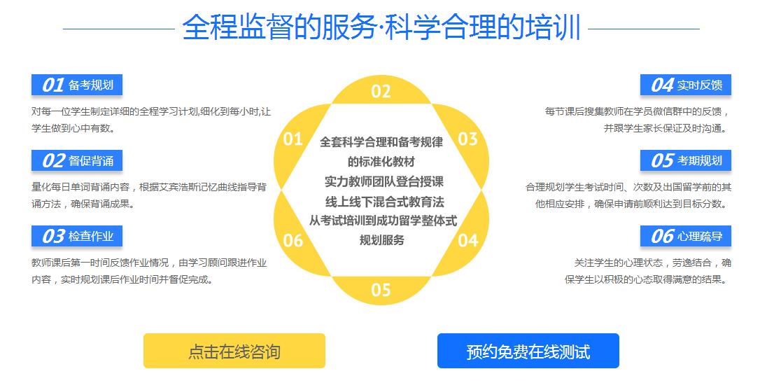 深圳ACT培训机构