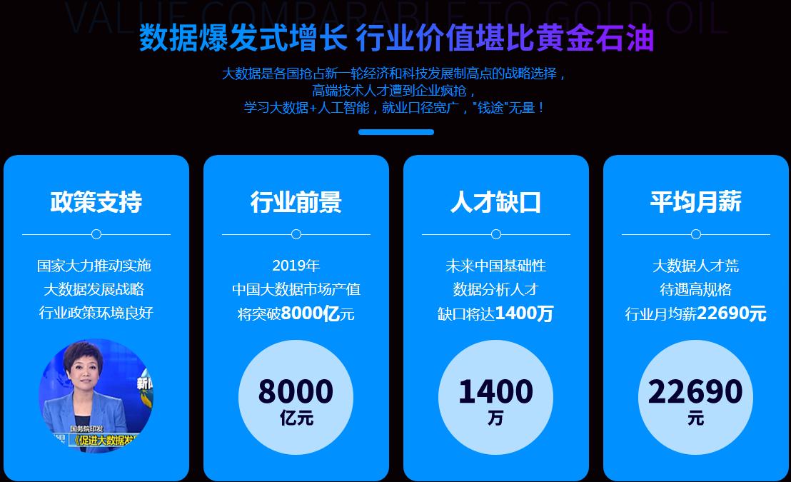 北京千锋培训