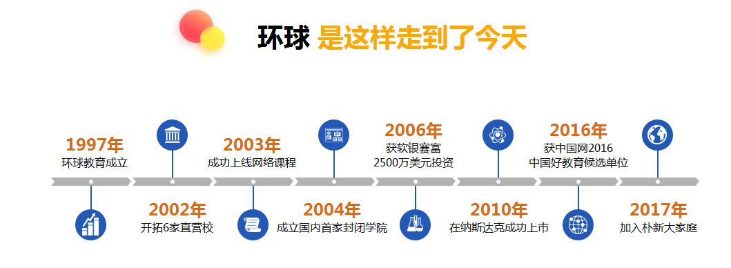 天津雅思培训机构多少钱
