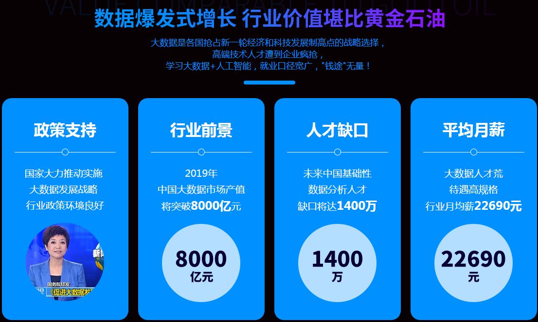 北京大数据处理技术培训