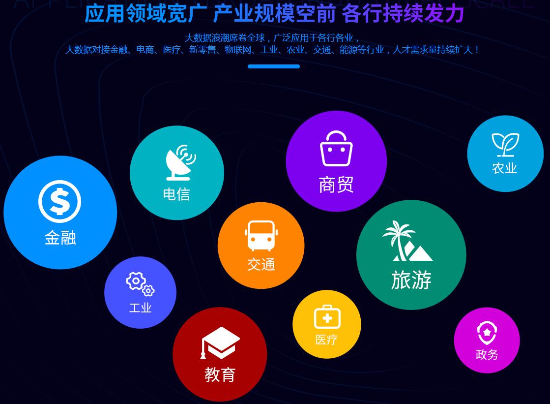 深圳数据分析职业培训机构