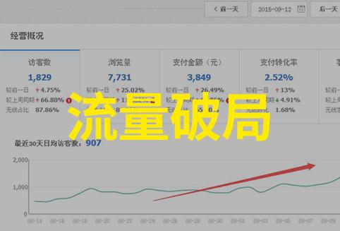 金华婺城区网店开店培训班