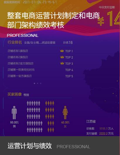 义乌网店培训班