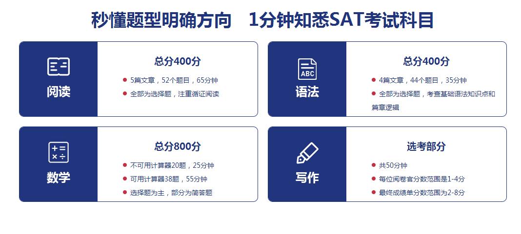 深圳学SAT的培训班