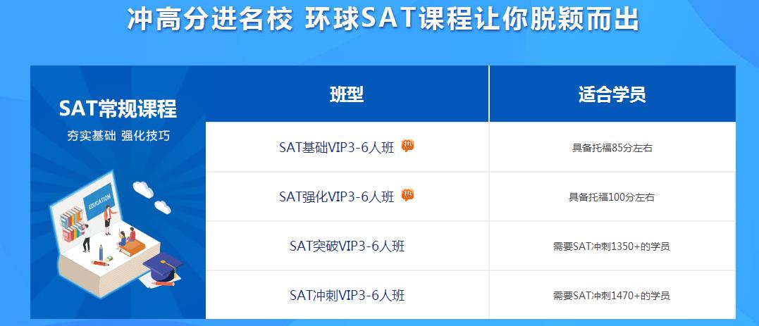 南京留学SAT培训班哪好