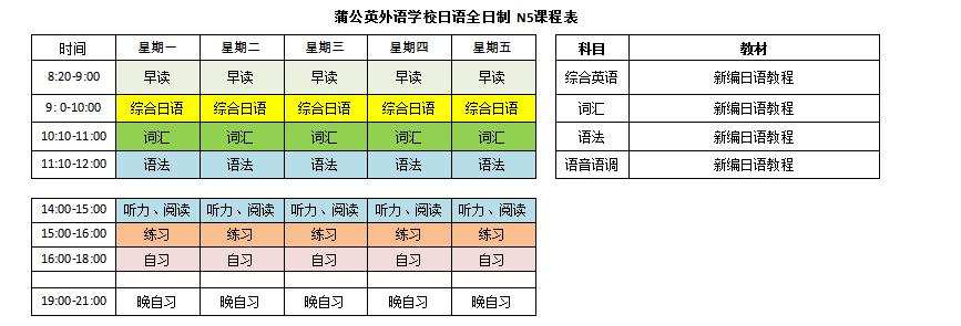 东莞日语全日制留学班