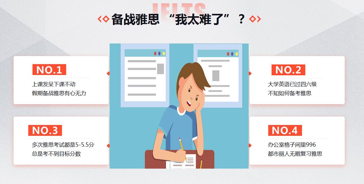 广州雅思假期培训班