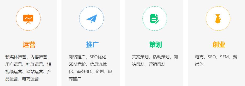 郑州哪里有网络营销培训