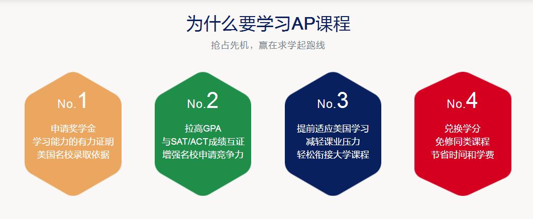 北京全日制AP课程