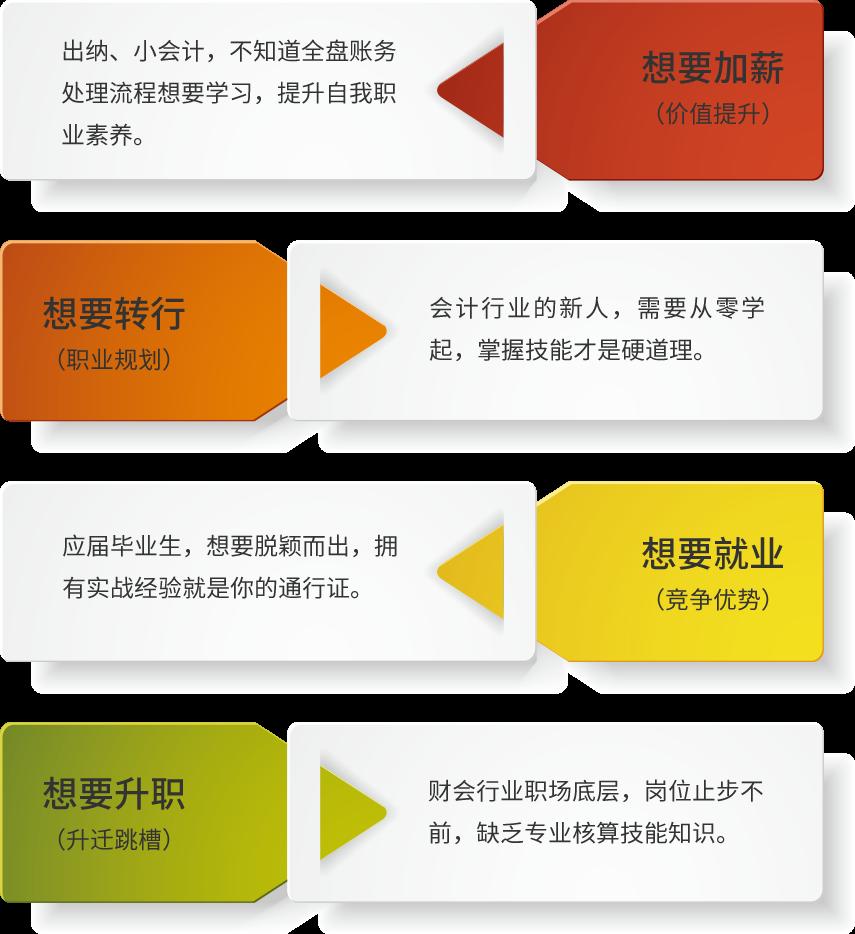 金华财会实操培训机构