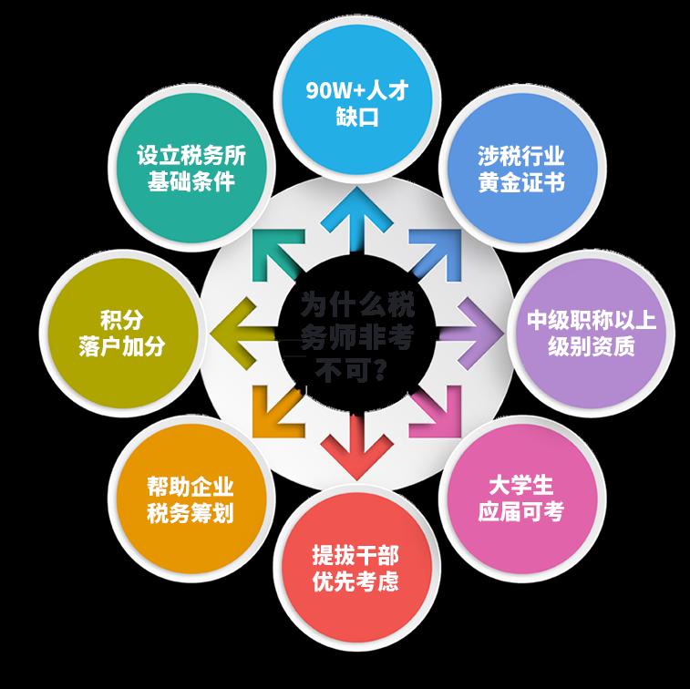 镇江税务筹划师培训