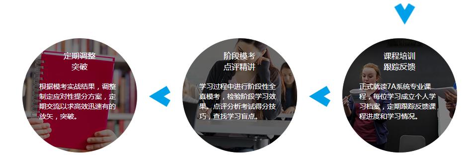 镇江润州区商务英语