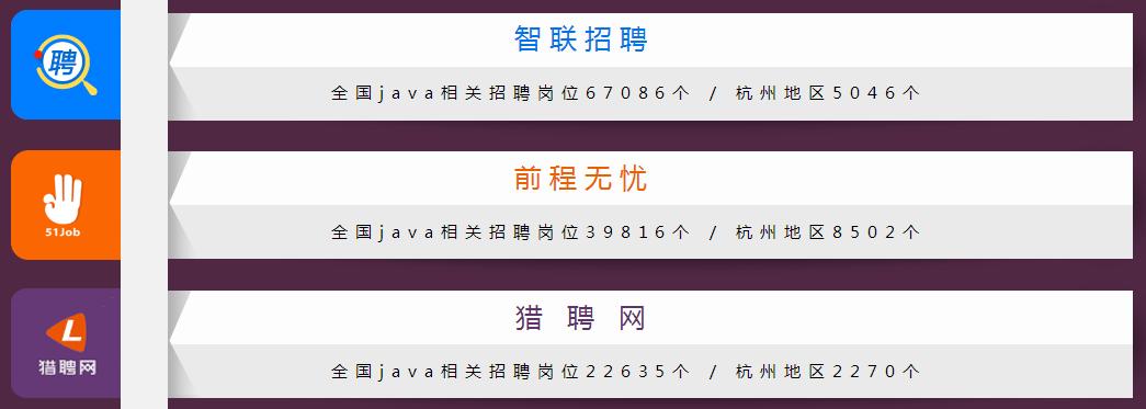 杭州java编程课程培训