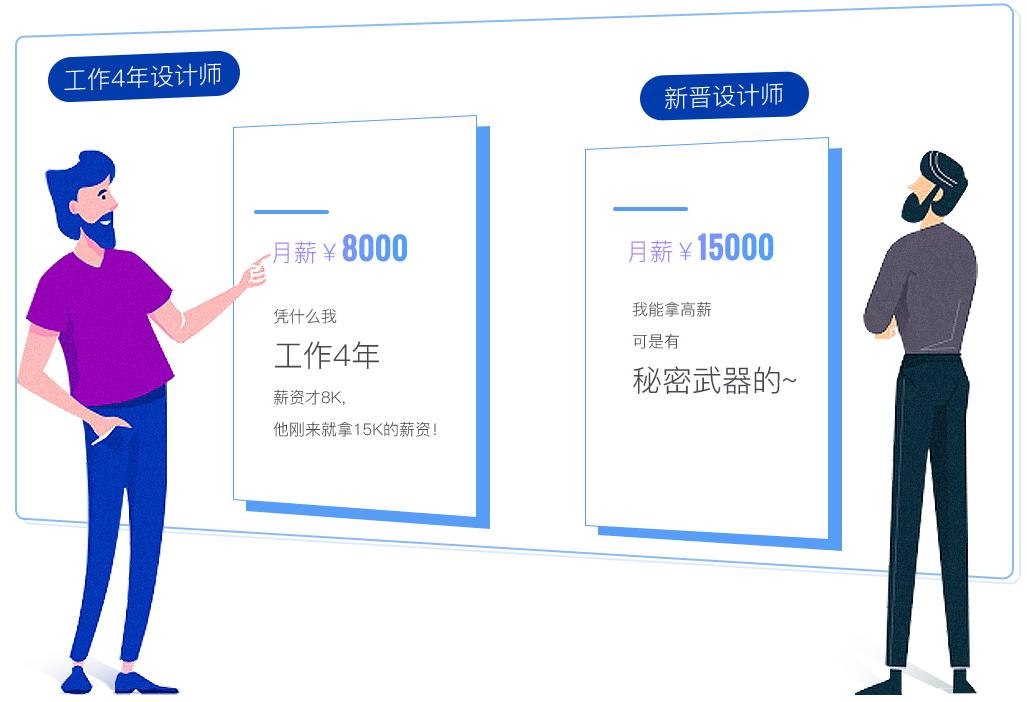 深圳ui设计师的培训机构名片设计-百度应用图片