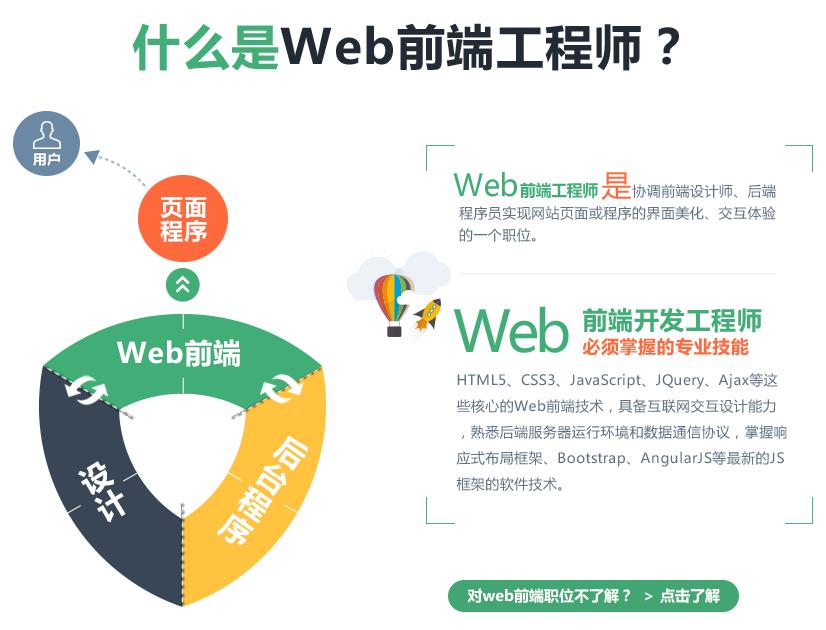 广州哪有web前端开发培训班