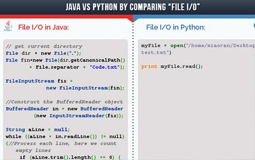 佛山Python数据分析培训学校