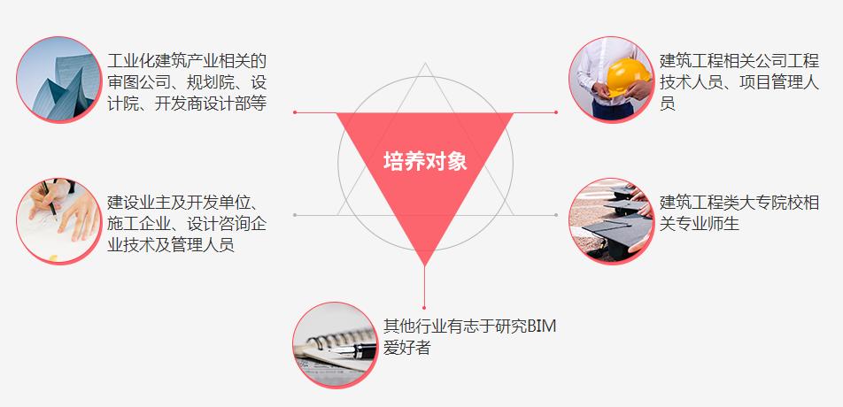菏泽牡丹区bim培训速成班
