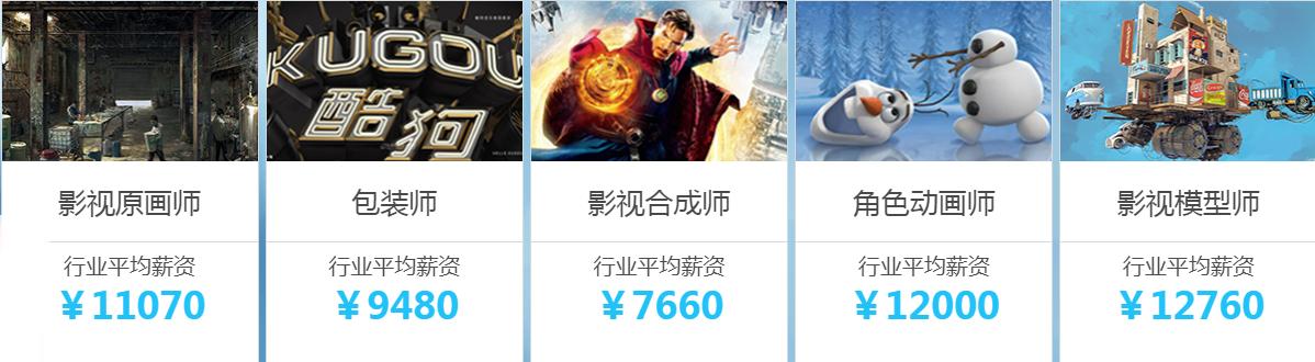 重庆ui设计怎么收费