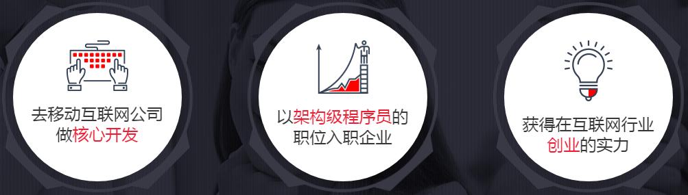 盐田区sql数据库培训班