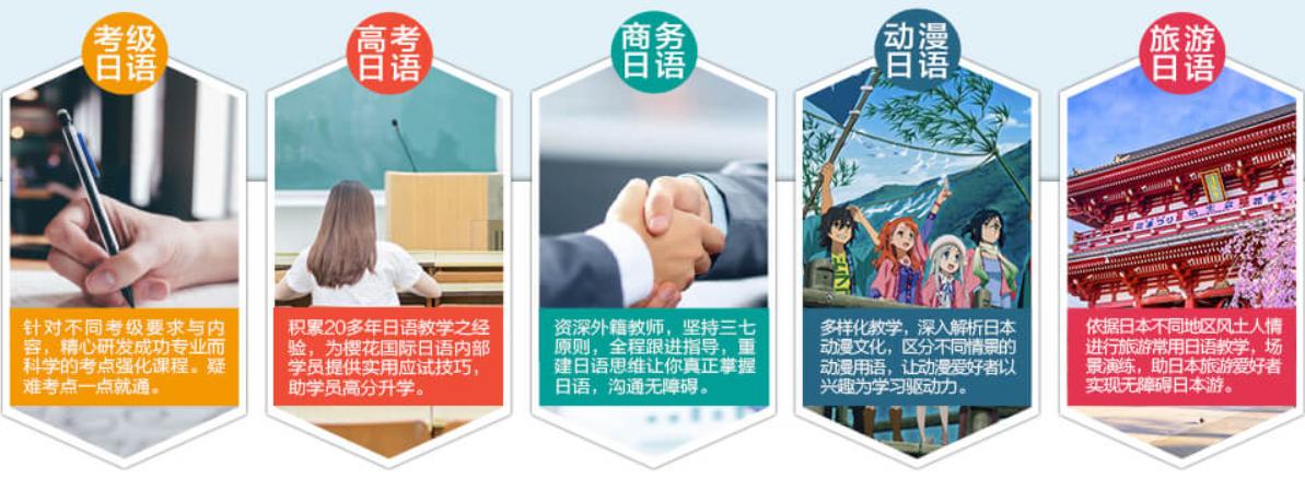 广州专业日语培训学校