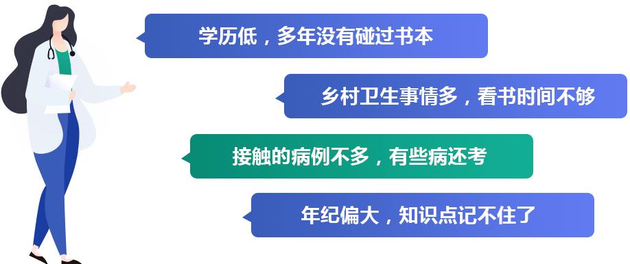 宿州中医临床医师培训