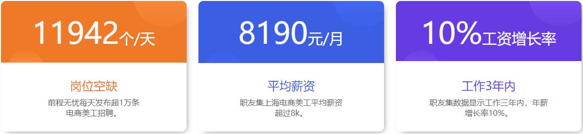 苏州网上淘宝美工培训