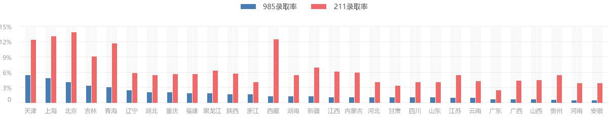 芜湖高中自主招生一对一培训
