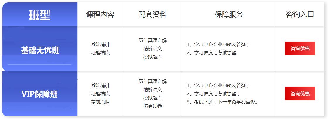 武汉市护士资格培训
