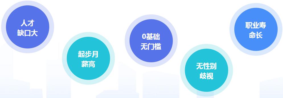 深圳软件测试员培训课程哪家好