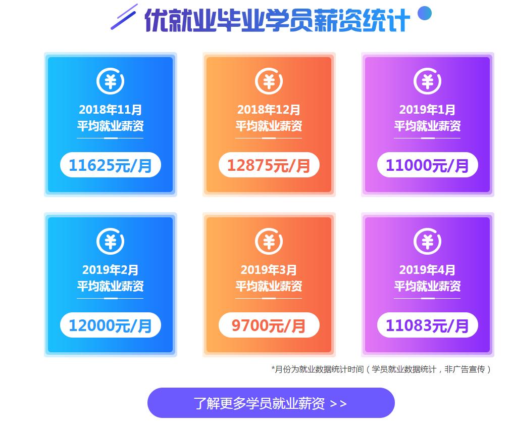 杭州H5在线课程